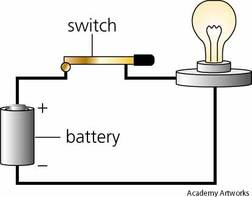 5.6 Electrical Circuits Components - Mrs. Foster\'s Fourth